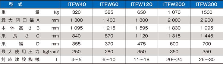 ツカミーノウッドグラップル(固定式) ITFW表
